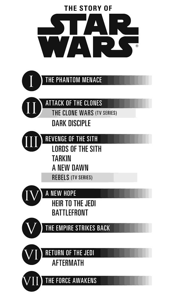 star-wars-canon-timeline.01.S00B.LXXXXXXX